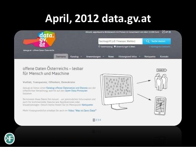 April, 2012 data.gv.at