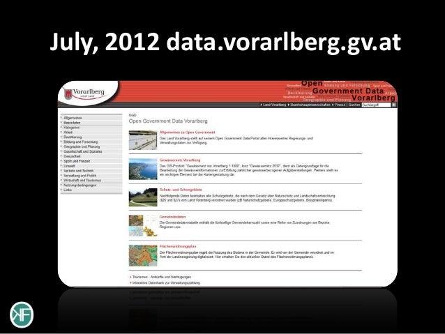July, 2012 data.vorarlberg.gv.at