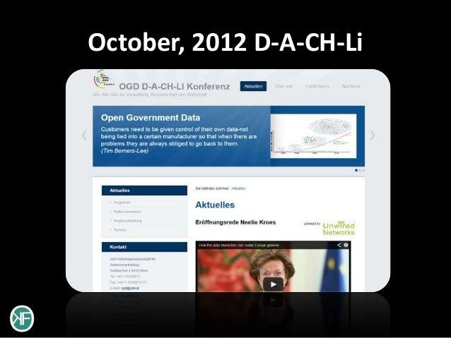 October, 2012 D-A-CH-Li