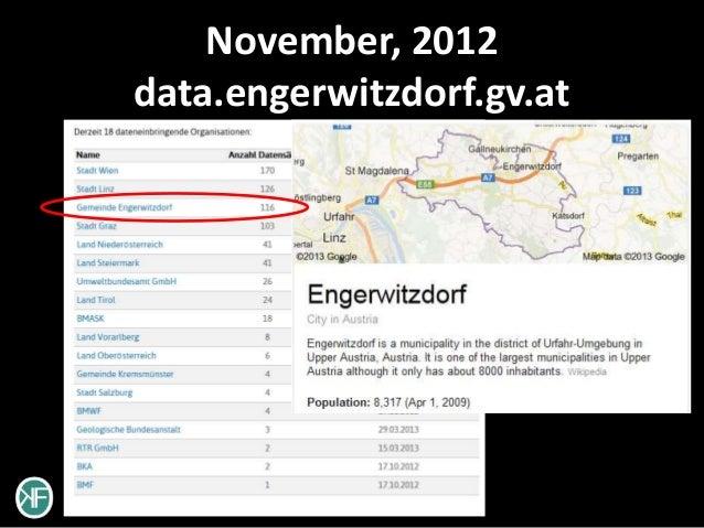 November, 2012data.engerwitzdorf.gv.at
