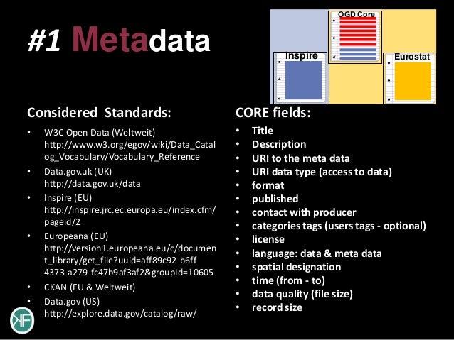 OGD Core#1 Metadata                                                 Inspire                 EurostatConsidered Standards: ...