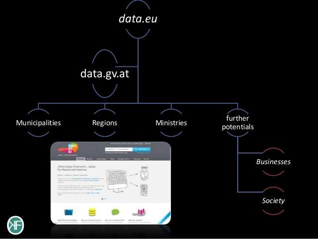 data.eu                 data.gv.at                                                 furtherMunicipalities     Regions      ...