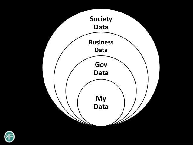 Society DataBusiness Data Gov Data My Data
