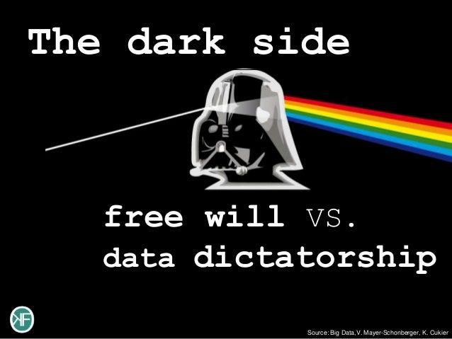 The dark side   free will VS.   data dictatorship             Source: Big Data,V. Mayer-Schonberger, K. Cukier
