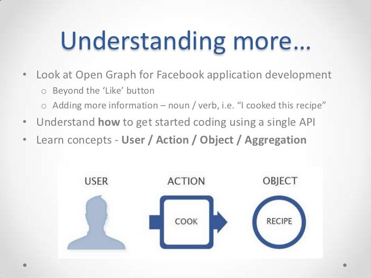 Understanding more…• Look at Open Graph for Facebook application development   o Beyond the 'Like' button   o Adding more ...