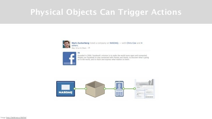 Physical Objects Can Trigger ActionsImage: http://linkfrom.co/M2TstC