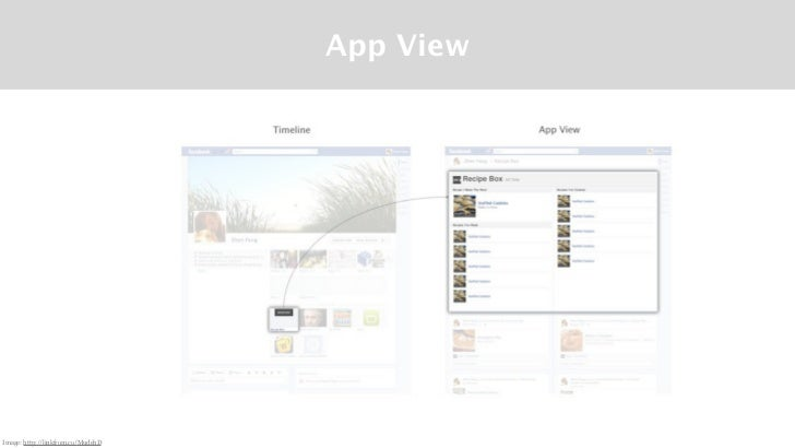App ViewImage: http://linkfrom.co/MudehD
