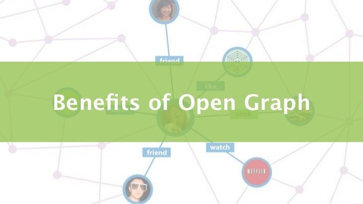 Benefits of Open Graph