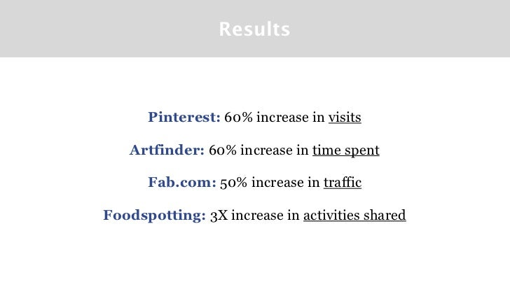 Results      Pinterest: 60% increase in visits    Artfinder: 60% increase in time spent      Fab.com: 50% increase in traf...