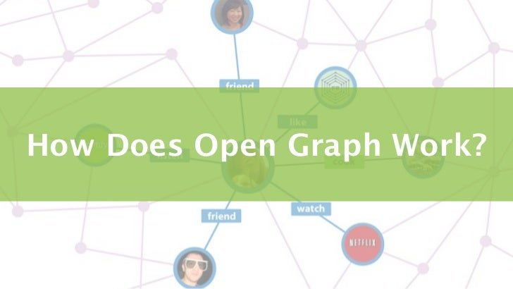 How Does Open Graph Work?