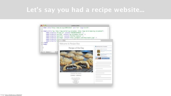Let's say you had a recipe website...Image: http://linkfrom.co/MudehD