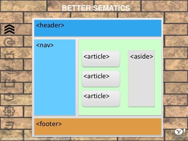 better SEMATICS<br /><header><br /><nav><br /><aside><br /><article><br /><article><br /><article><br /><footer><br />http...