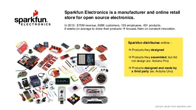 Sparkfun distributes online :! àProducts they designed! àProducts they assembled, but did not design (ex: Arduino Pro)...