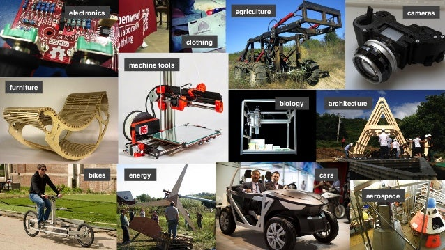electronics! furniture! clothing! machine tools! bikes! energy! cars! agriculture! biology! architecture! aerospace! camer...