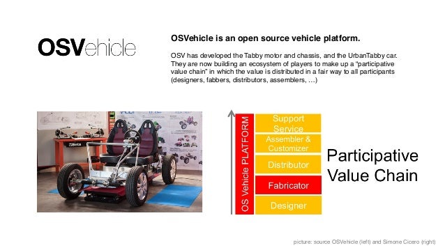 5. PARTNERSHIPS! OSVehicle is an open source vehicle platform.! ! OSV has developed the Tabby motor and chassis, and the U...