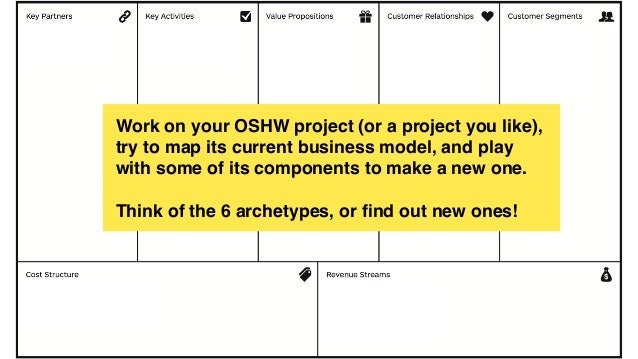 Work on your OSHW project (or a project you like), try to map its current business model, and play with some of its compon...