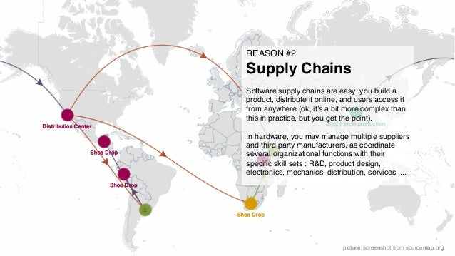 REASON #2! Supply Chains! ! Software supply chains are easy: you build a product, distribute it online, and users access i...