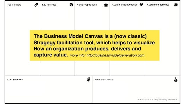The Business Model Canvas is a (now classic)! Stragegy facilitation tool, which helps to visualize! How an organization pr...