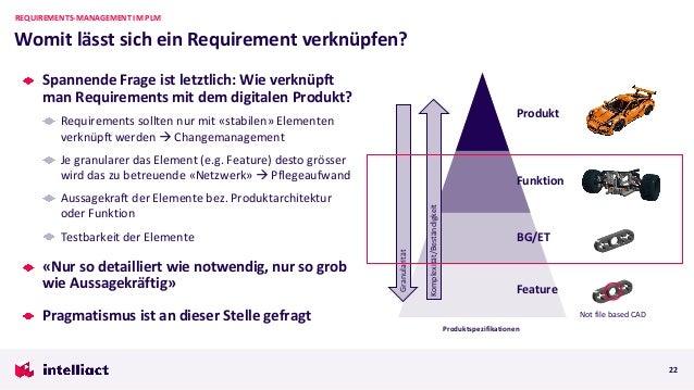 Spannende Frage ist letztlich: Wie verknüpft man Requirements mit dem digitalen Produkt? Requirements sollten nur mit «sta...