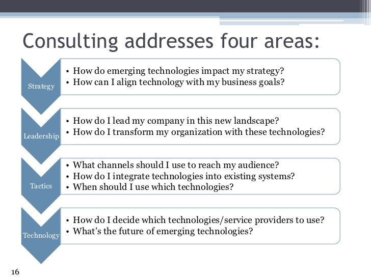 Consulting addresses four areas:<br />