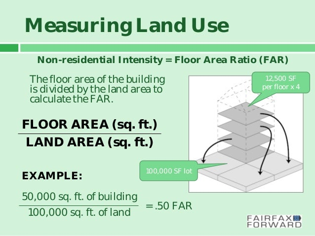 ... 8. Measuring Land Use Non Residential Intensity U003d Floor Area Ratio ...