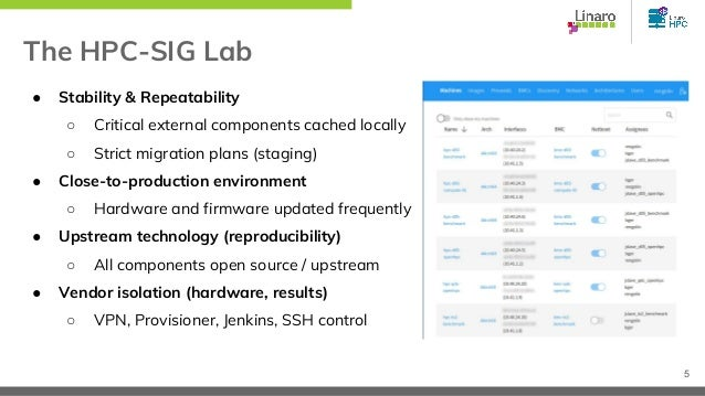 The HPC-SIG Lab ● Stability & Repeatability ○ Critical external components cached locally ○ Strict migration plans (stagin...