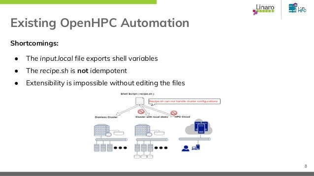 Existing OpenHPC Automation Shortcomings: ● The input.local file exports shell variables ● The recipe.sh is not idempotent...