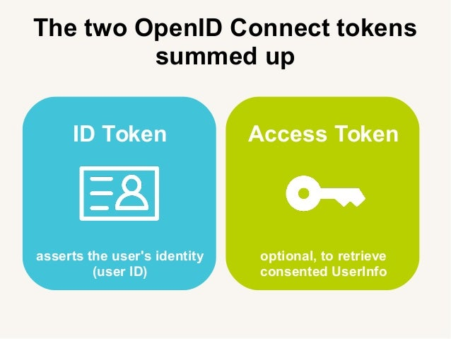 The two OpenID Connect tokens summed up ID Token asserts the user's identity (user ID) Access Token optional, to retrieve ...