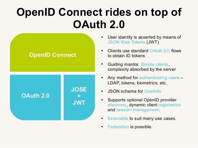 OpenID Connect rides on top of OAuth 2.0 ● User identity is asserted by means of JSON Web Tokens (JWT) ● Clients use stand...