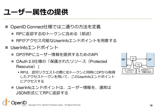 Copyright 2013 OpenID Foundation Japan - All Rights Reserved. ユーザー属性の提供  OpenID Connect仕様では二通りの方法を定義  RPに返却するIDトークンに含める(...