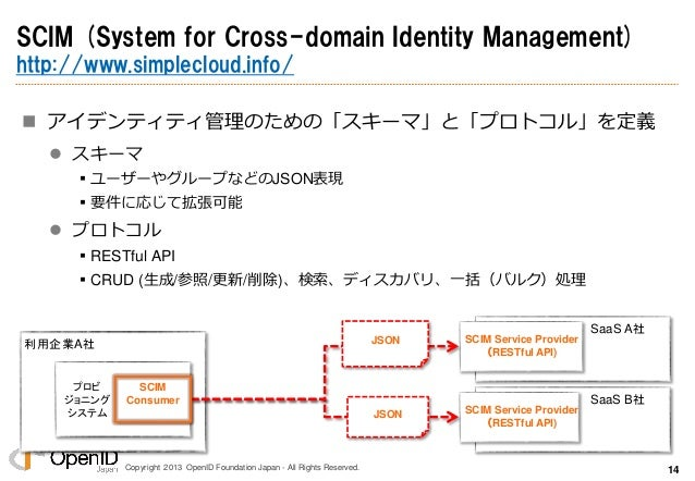 Copyright 2013 OpenID Foundation Japan - All Rights Reserved. 利用企業A社 SCIM (System for Cross-domain Identity Management) ht...