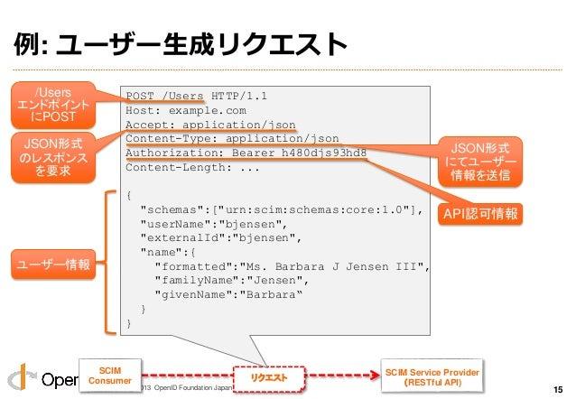 Copyright 2013 OpenID Foundation Japan - All Rights Reserved. 例: ユーザー生成リクエスト 15 SCIM Service Provider (RESTful API) リクエスト ...