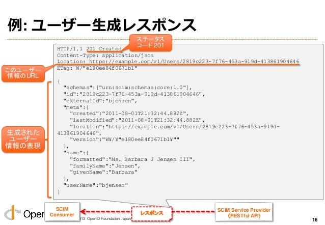 Copyright 2013 OpenID Foundation Japan - All Rights Reserved. 例: ユーザー生成レスポンス 16 SCIM Service Provider (RESTful API) レスポンス ...