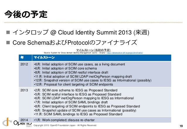 Copyright 2013 OpenID Foundation Japan - All Rights Reserved. 今後の予定  ンタロップ @ Cloud Identity Summit 2013 (来週)  Core Sche...