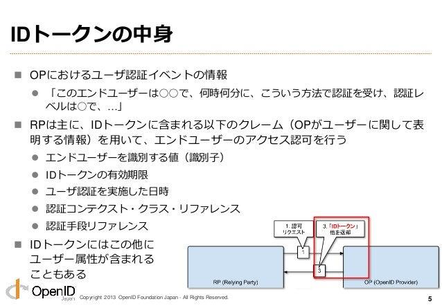 Copyright 2013 OpenID Foundation Japan - All Rights Reserved. IDトークンの中身  OPにおけるユーザ認証ベントの情報  「このエンドユーザーは○○で、何時何分に、こういう方法...