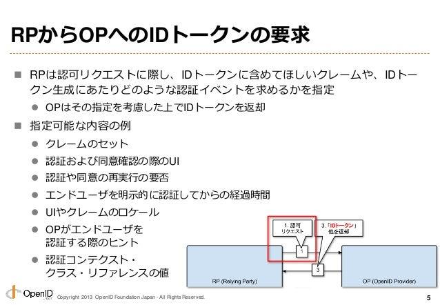 Copyright 2013 OpenID Foundation Japan - All Rights Reserved. RPからOPへのIDトークンの要求  RPは認可リクエストに際し、IDトークンに含めてほしいクレームや、IDトー クン...