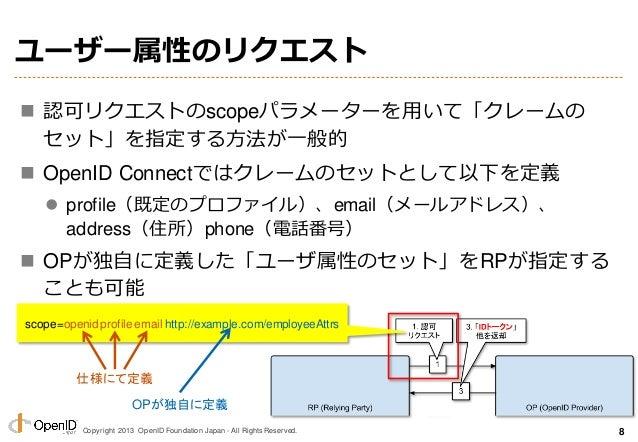 Copyright 2013 OpenID Foundation Japan - All Rights Reserved. ユーザー属性のリクエスト  認可リクエストのscopeパラメーターを用いて「クレームの セット」を指定する方法が一般的...
