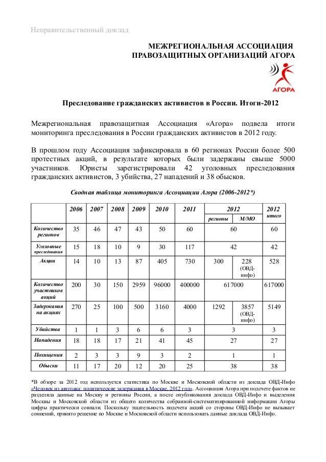 Неправительственный доклад                                           МЕЖРЕГИОНАЛЬНАЯ АССОЦИАЦИЯ                           ...