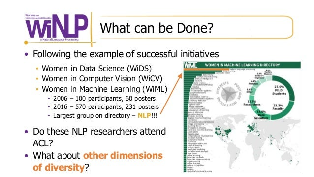 What can be Done? • Following the example of successful initiatives ▪ Women in Data Science (WiDS) ▪ Women in Computer Vis...