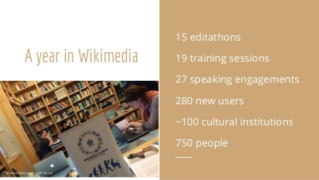 15 editathons 19 training sessions 27 speaking engagements 280 new users ~100 cultural institutions 750 people A year in W...