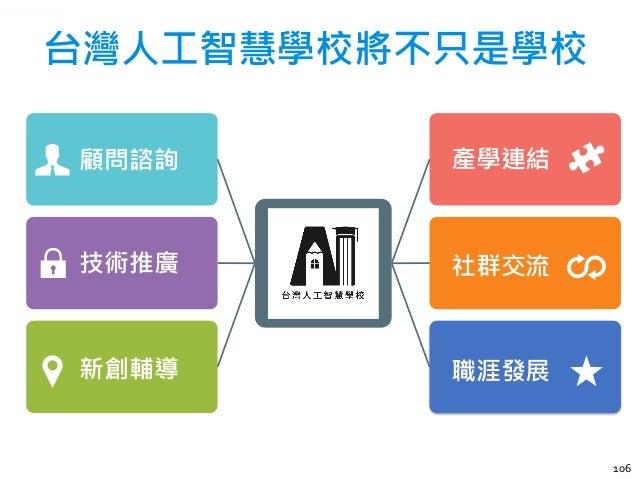 台灣人工智慧學校 產業 AI 化 實戰部隊訓練領域專家 + AI 經理人升級 從人才培育開始, 讓台灣在 AI 世代更具競爭力。