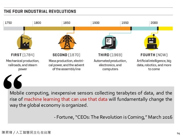 陳昇瑋 / 人工智慧民主化在台灣 14 Mobile computing, inexpensive sensors collecting terabytes of data, and the rise of machine learning t...