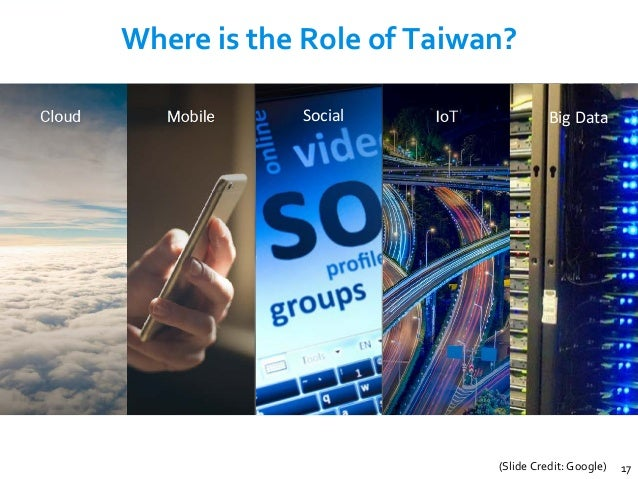 Where is the Role of Taiwan? 17(Slide Credit: Google) Social Big Data
