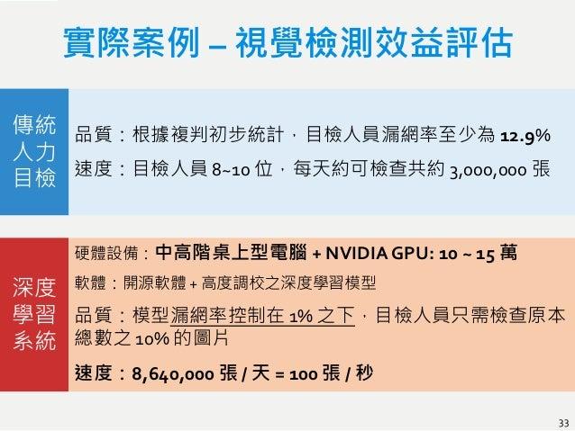 台灣人工智慧學校 產業共通挑戰 #2-自動流程控制 34