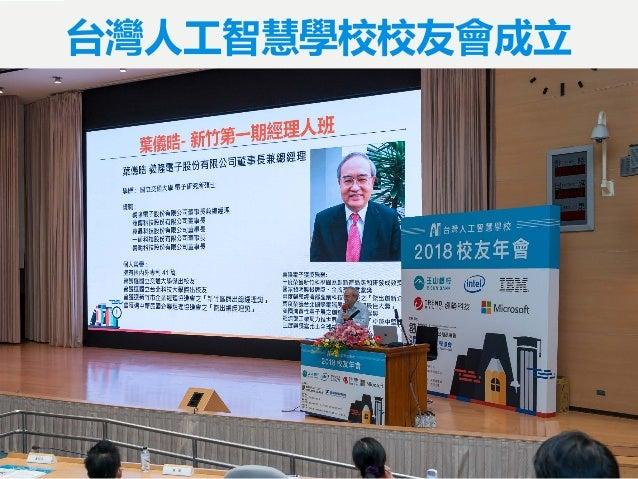 台灣人工智慧學校 結業校友問卷調查 回收問卷數: 248 份 (應收 980 份)