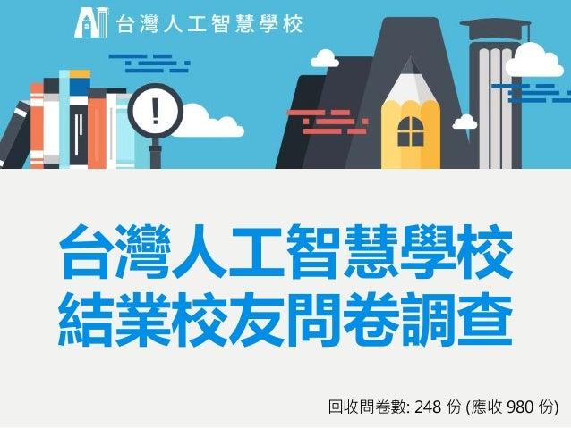 陳昇瑋 / 人工智慧民主化在台灣 結業後就業狀況 98 是 否 72% 15% 4% 7% 2% 回到原公司服務 找到新工作 自行創業 等待機會 學校進修