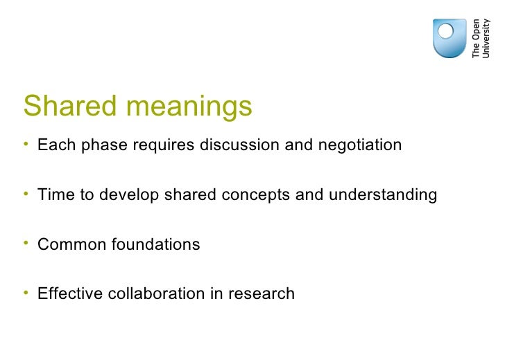 Shared meanings <ul><li>Each phase requires discussion and negotiation </li></ul><ul><li>Time to develop shared concepts a...