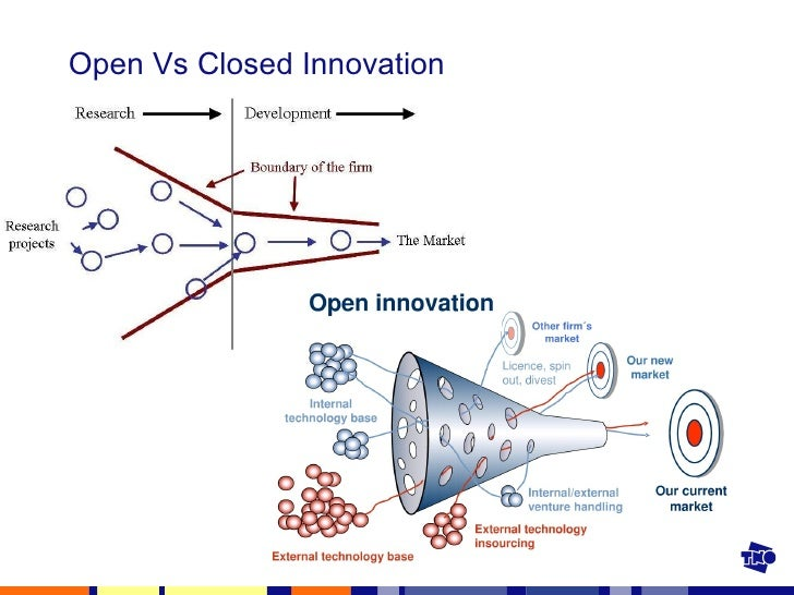 open versus closed innovation essay The cons of open-plan offices are obvious: they're unhealthy, needlessly stress-inducing, hostile to productivity and creativity, and communicate low social status through the lack of privacy.
