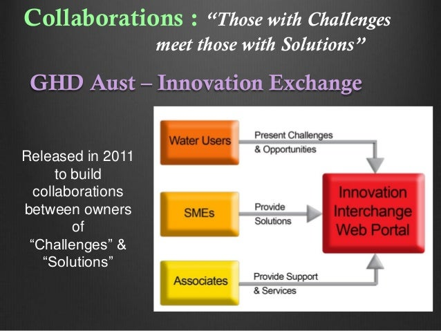 """Collaborations : """"Those with Challenges meet those with Solutions""""  GHD Aust – Innovation Exchange  Released in 2011 to bu..."""