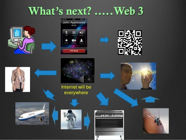 What's next? .....Web 3  Internet will be everywhere
